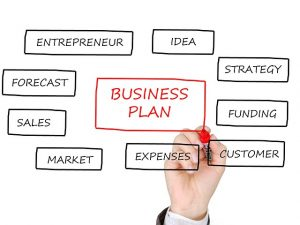 Business Plan - A Map to Success